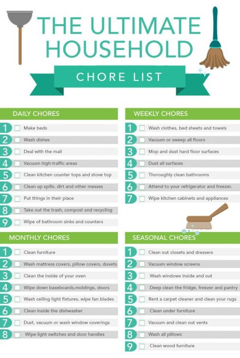 printable household chore list